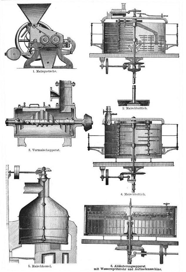 German Brewing Between 1850 And 1900 Malting And Wort